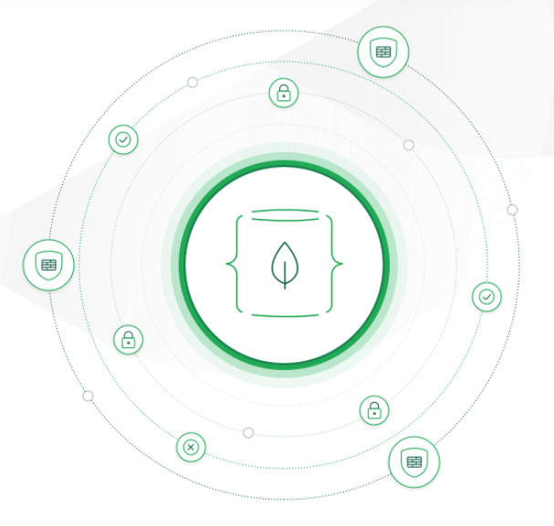 MongoDB Atlas – Secure from the Start
